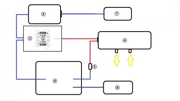 实验室搭建TDLAS检测系统